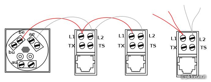 Schema Collegamento Presa Telefonica Rj11 : Impianto telefonico domestico telefonia fissa fax