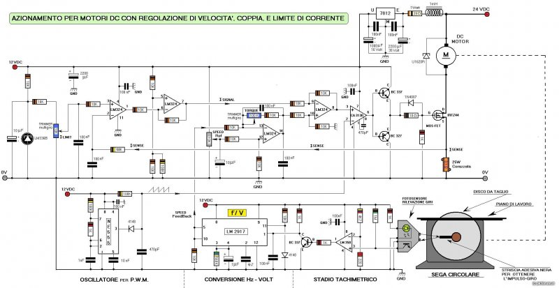 Azmnt%20motore%20DC%20I-limit%20Torque1_thumb.jpg