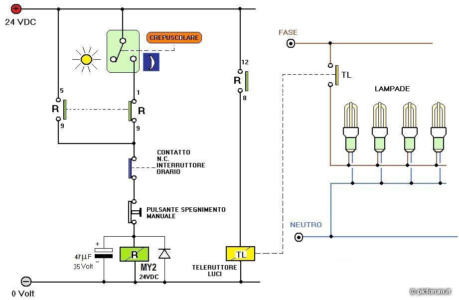 Info orologio e crepuscolare spegnimento manuale altro for Teleruttore schema