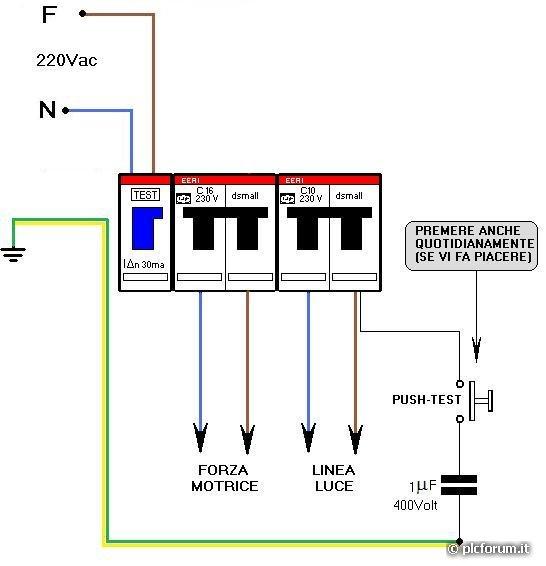 Schema Collegamento Magnetotermico E Differenziale : Tasto di prova del differenziale interruttori