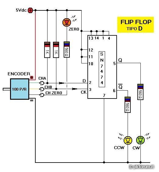 Schema Collegamento Encoder Incrementale : Gestione encoder incrementale s plc forum