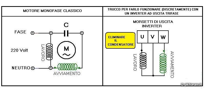 Schema Collegamento Condensatore Motore Monofase : Condensatore di spunto per motori monofase montare