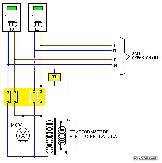 Schema Elettrico Elettroserratura : Serratura apriporta trasformatori