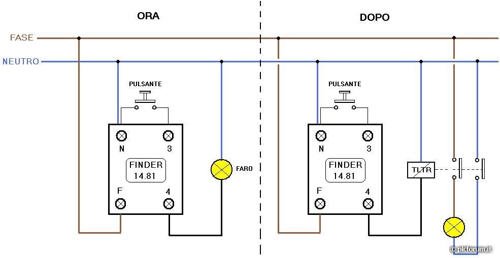 Finder Rele Schemi Elettrici : Schemi elettrici plc software cad elettrico spac