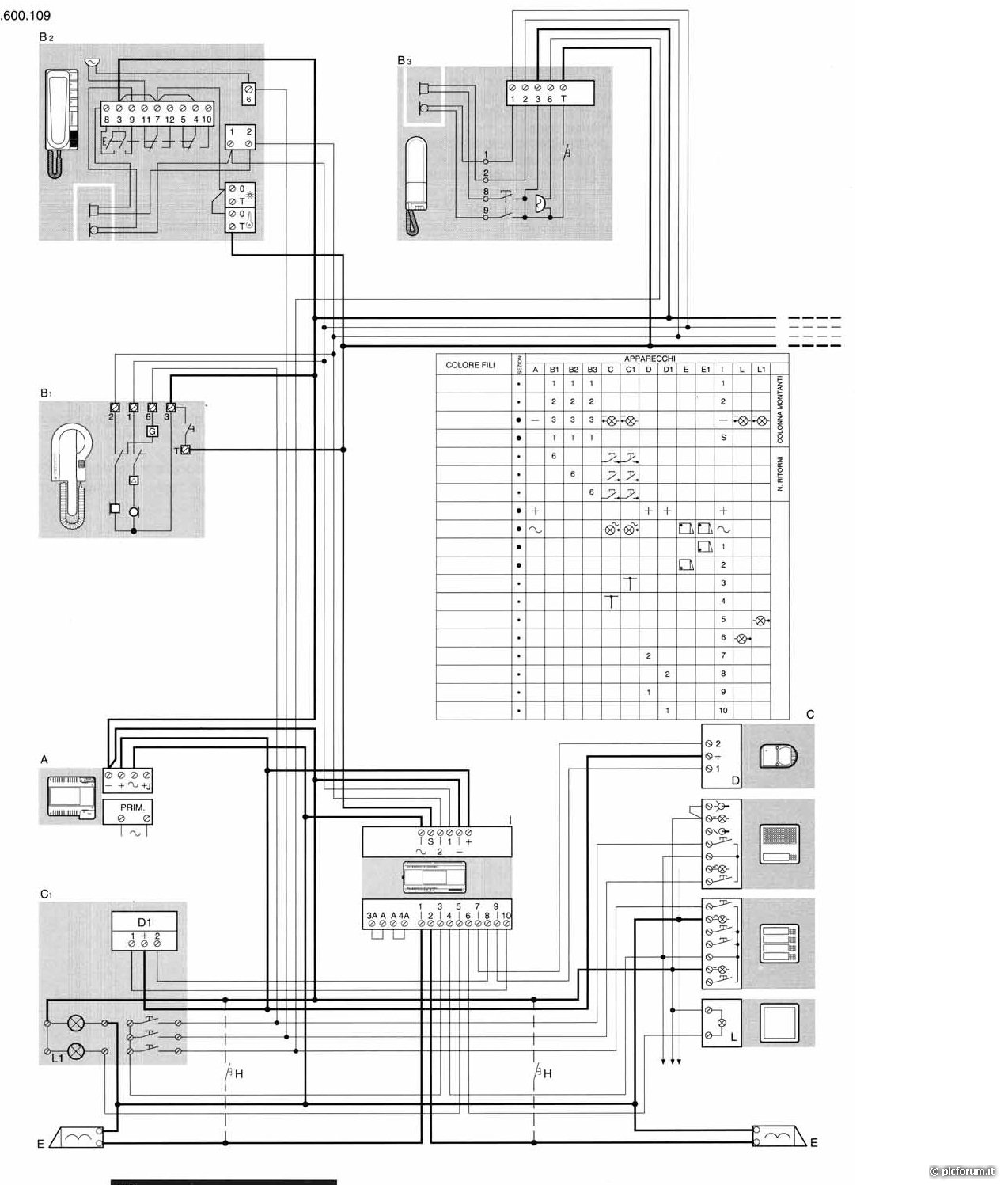 Schema Elettrico Citofono Bticino Terraneo 600ws : Aggiunta di un posto esterno terranep citofoni