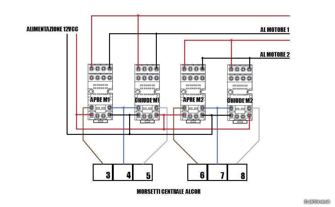 Guida rapida all installazione della centrale thalia p della bft - IL