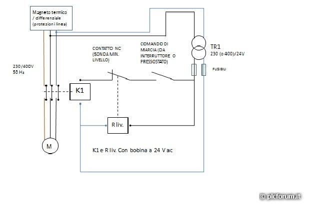 Schema Quadro Elettrico Per Pompa Sommersa : Impianto elettrico per pompa sommersa altro su impianti