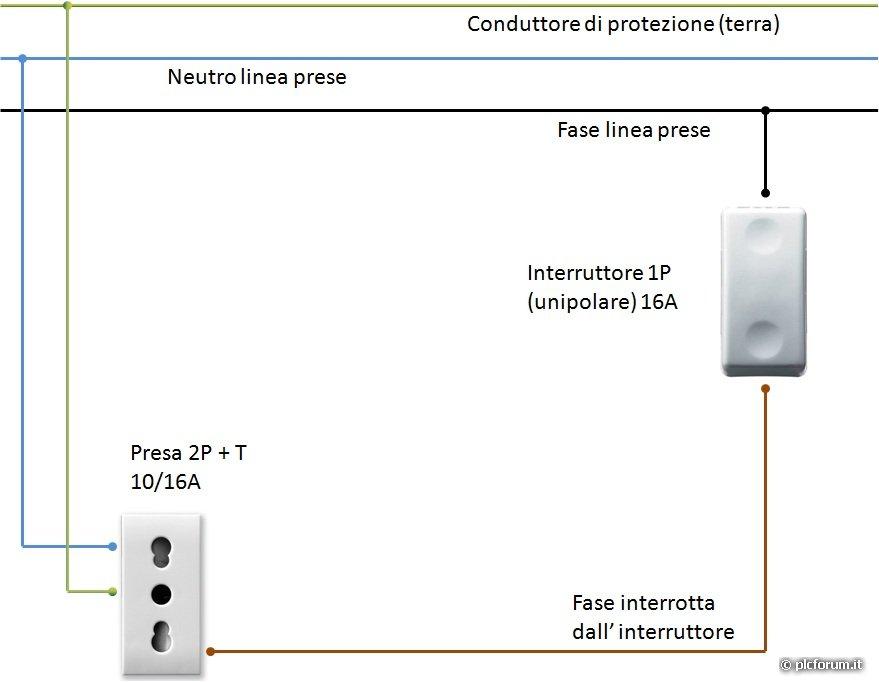 Schema Elettrico Interruttore E Presa : Come portare cavi elettrici nelle scatole già esistenti