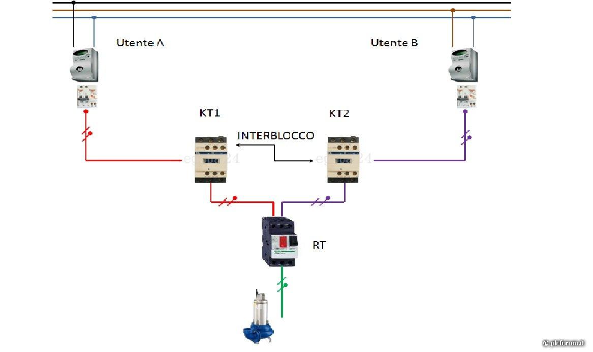 Schema Cablaggio Rete : Controllo pompa sommersa da 2 utenti con rete separate altri