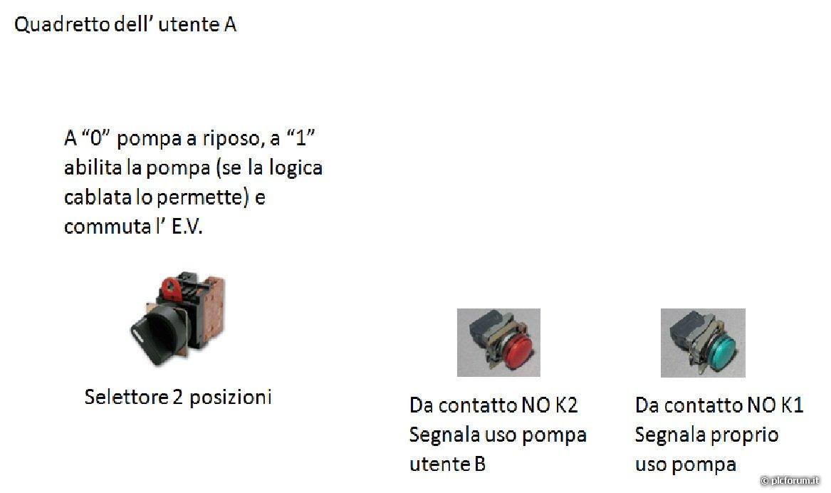 Schema Elettrico Per Pompa Sommersa : Controllo pompa sommersa da utenti con rete separate